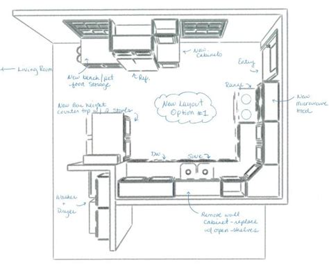 kitchen cabinet layout ideas small restaurant kitchen layout kitchen designs ideas