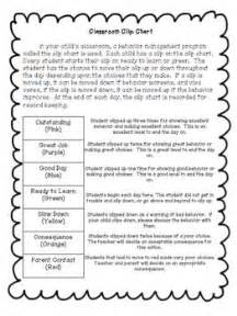 Behavior Letter To Parents From Teacher Template Clip Chart Parent Letter And Explanation English And