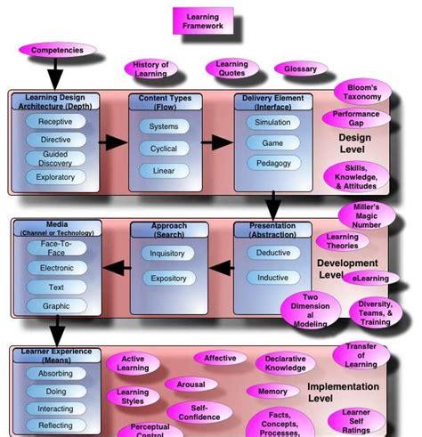 Hilo Untuk Orang Dewasa konsep dan metode pembelajaran untuk orang dewasa