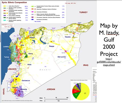 syrian map michael izady s amazingly detailed map of ethnicity in