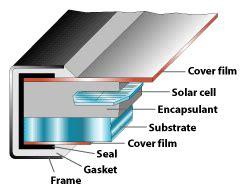 solar panel section how do solar panels work a basic understanding of solar technology