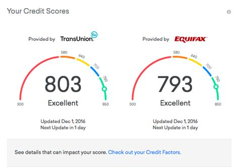 734 credit score jquery which javascript library is using by creditkarma
