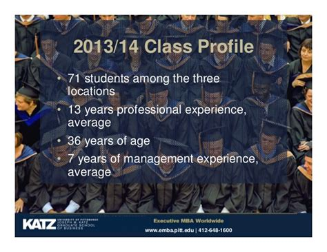 Katz Mba Application Fee by Creating A Culture Of Entrepreneurship