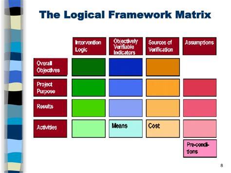 logical framework exle images