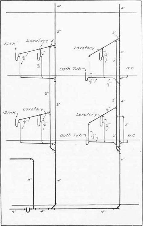 Plumbing Details Plumbing Riser Diagram Bed Mattress Sale