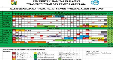 kalender pendidikan kabupaten majene  anutan     kurikulum