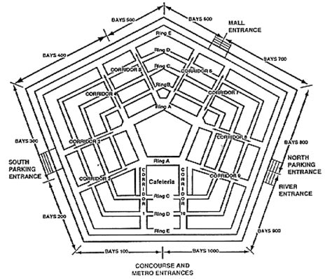 Bus Terminal Floor Plan Design by Office Of Medical History