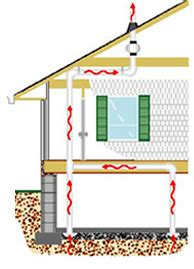 radon in basement remedy radon mitigation techniques
