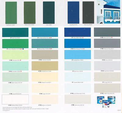 jenis  contoh warna cat tembok rumah minimalis