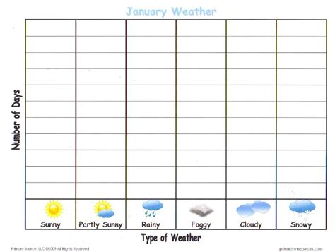 printable weather charts and graphs 8 best images of weather graphs free printables
