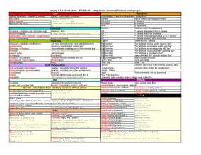 Jquery Spreadsheet 20 Useful Jquery Cheatsheets And References