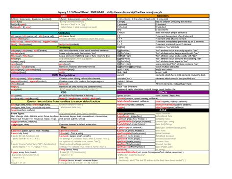 rosetta stone xpath cheat sheet 13 chuletas o gu 237 as de apoyo para jquery blog de dise 241 o