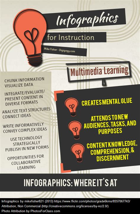 Student Resume Creator by Infographics Kathy Schrock S Guide To Everything