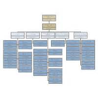Law Firm Floor Plan organizational chart examples