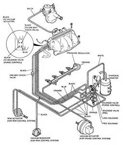 1987 mazda b2600 i rebuilt the engine find the vacuum hose diagram