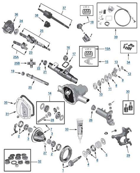 diagram exle problems schematics for kawasaki mule axle schematics get free image about wiring diagram