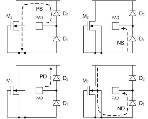 esd diode in cmos esd diode forward voltage 28 images zener diodes and its application in voltage regulation