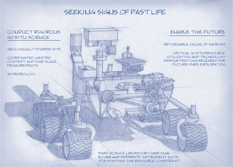 Space Layout En Francais | nasa flooded with ideas for 2020 mars rover science gear