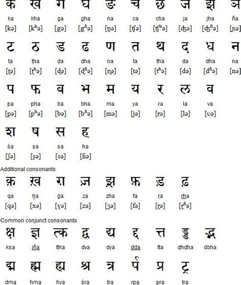 printable hindi letters hindi alphabet pronunciation and language languages