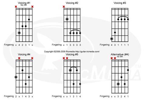 6th Chords Guitar