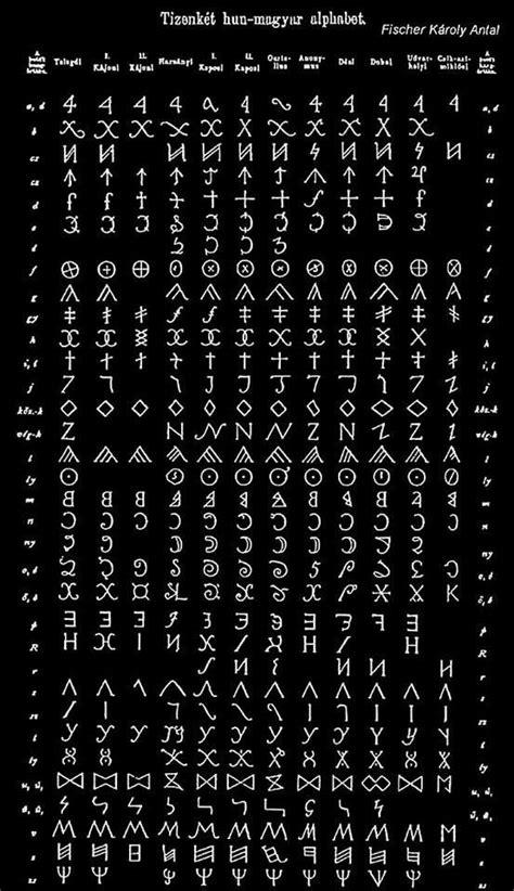pattern magic gandhi les 25 meilleures id 233 es de la cat 233 gorie symboles anciens