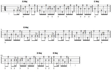 theme music unbroken bluegrass banjo classic tutorial will the circle be