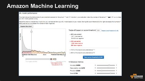 amazon machine learning using amazon machine learning to identify trends in iot