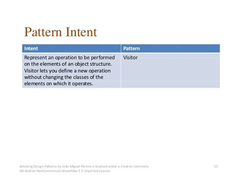 software design pattern net software design patterns selecting the right design pattern