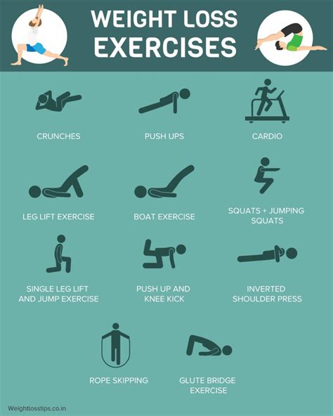 Weight Loss No Reason To Exercise by Weight Loss Exercises Weight Loss Tips