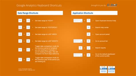 google analytics wallpaper google analytics regex and keyboard shortcuts desktop