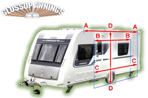 what size awning do i need awning size guide