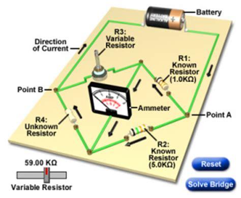 wheatstone bridge circuit experiment wheatstone bridge circuits fizzics