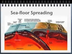 geo 3 2 pangaea sea floor spreading