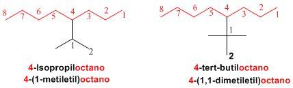 quimica organica nombre de las cadenas quimica organica cuarto periodo
