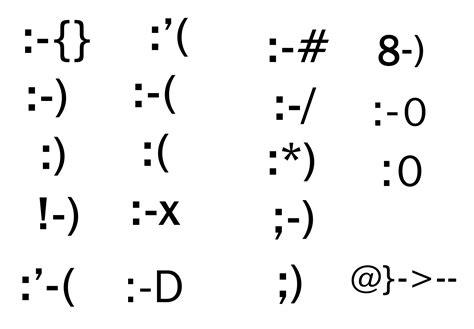faccine con le lettere buon compleanno emoticon