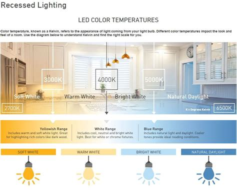 led light color chart recessed led lighting color chart lowes house