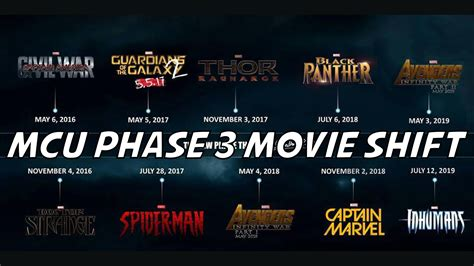 film marvel phase 3 image gallery mcu phase 3
