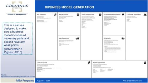 Mba Business Canvas by Smartphone Travel App Business Plan Mba Thesis