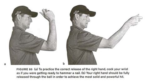 use of right hand in golf swing left arm