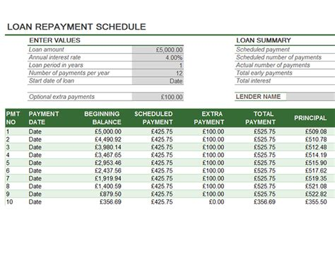 loan repayment spreadsheet template loan repayment schedule office templates