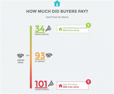 how much should your income be to buy a house how much should my salary be to buy a house 28 images