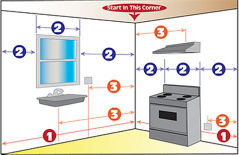 measuring for kitchen cabinets measure your kitchen diy california cabinets