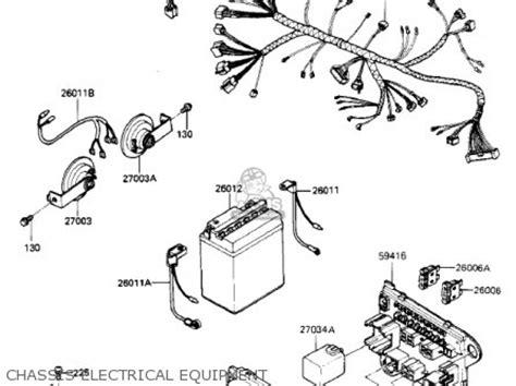 kawasaki zx900 ignition diagrams wiring diagram and fuse box