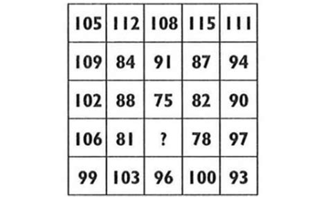 test qi gratis test qi gratuit test de qi num 233 ro 1