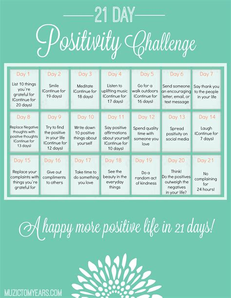 21 days to happiness books 21 day positivity challenge workbook printable digital