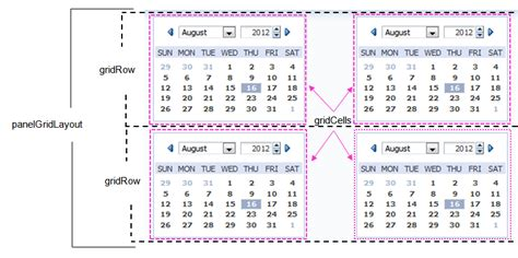 grid layout oracle organizing content on web pages 11g release 1 11 1 1 7 1