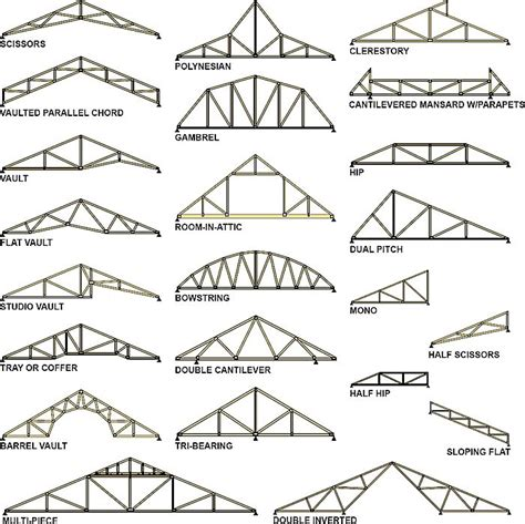 house roof truss design 25 best ideas about roof design on pinterest pavilion timber architecture and