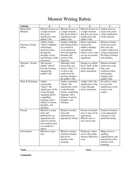 Essay Rubric Grade 8 by Writing Rubric For Argumentative Essay Bamboodownunder