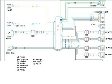 pioneer car stereo ford wiring harness diagram pioneer