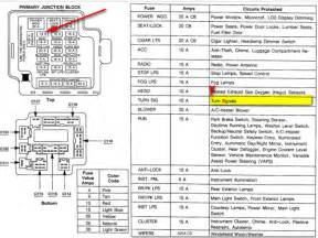 2002 mercury fuse box diagram auto parts diagrams